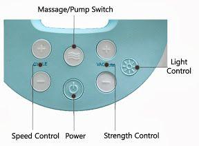Các chế độ hút của máy hút sữa điện đôi Spectra s1