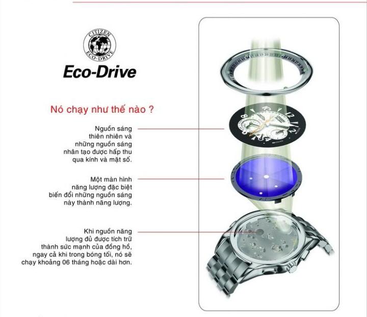 Đồng hồ Citizen Eco-drive BM6772-56A như một sinh vật sống với công nghệ Eco-drive