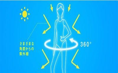 Chống nắng Shiseido Anessa dạng xịt thích hợp với mọi loại da