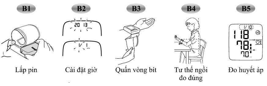 Các bước đo huyết áp để máy cho kết quả tốt nhất