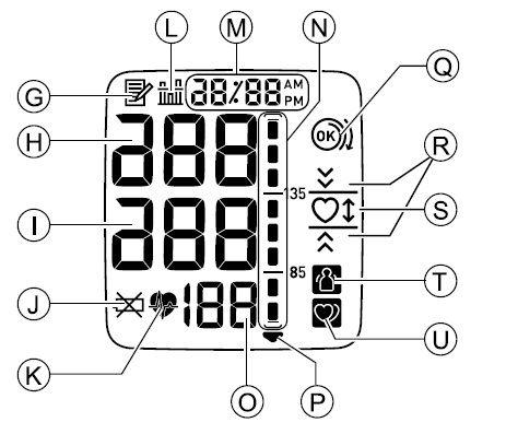 Các biểu tượng đo trên máy đo huyết áp