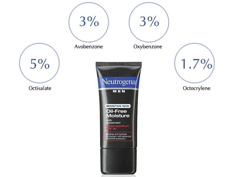 Neutrogena Men Sensitive Skin Oil Free Moisture SPF30 gồm các thành phần hoạt tính và không hoạt tính