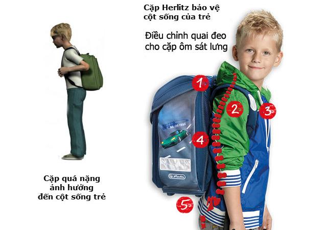 Cặp sách Herlitz mini cho học sinh mẫu giáo và tiểu học 2
