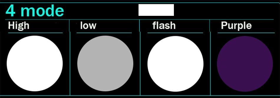 Đèn pin siêu sáng kiêm đèn soi tiền giả Depius W516 3