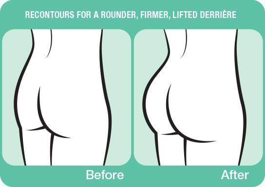 Sản phẩm này còn giúp cơ thể đẩy mạnh lưu trữ chất béo ở mông, hông và đùi