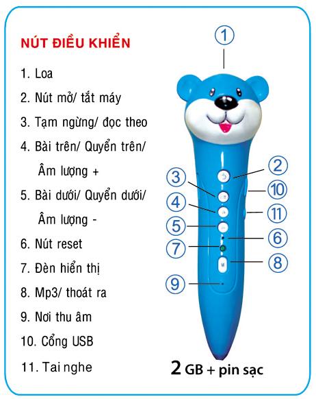 Bút thông minh đơn giản giúp bé dễ dàng sử dụng