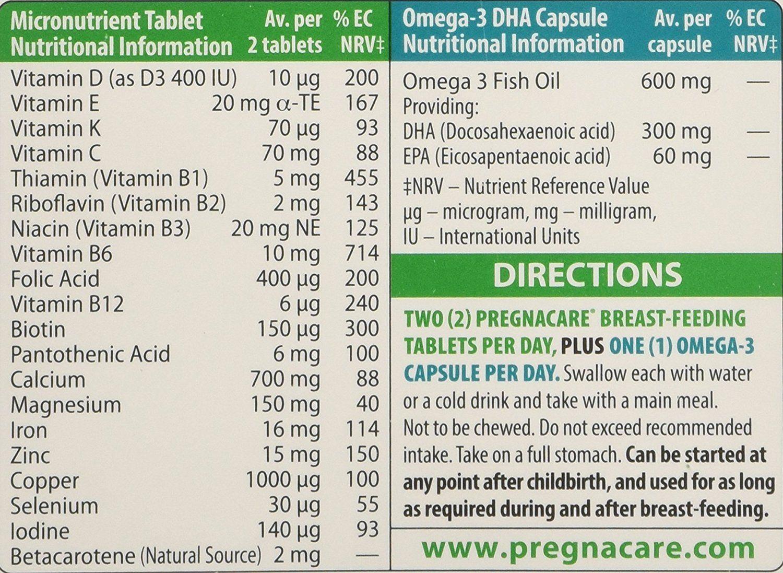 Thành phần của Vitamin tổng hợp Pregnacare Breast-feeding