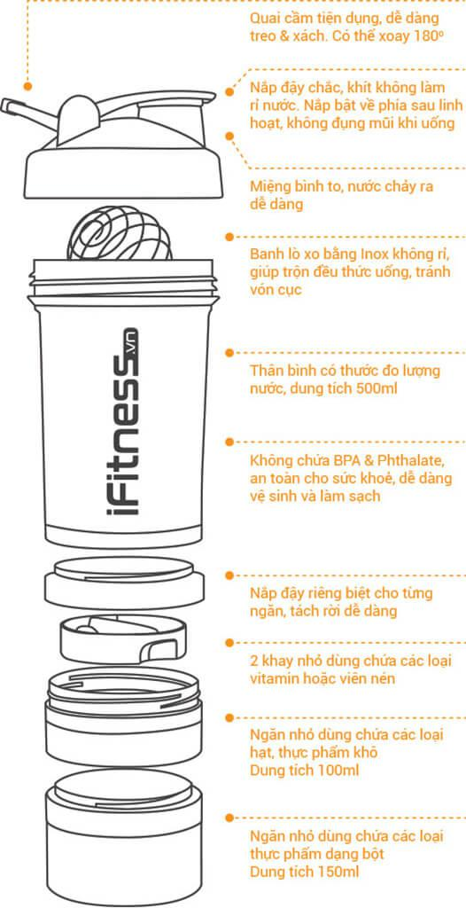 Bình lắc iFitness Pro Shaker 4 in 1 cao cấp 2