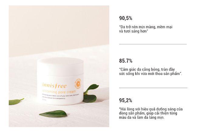 Kem dưỡng trắng Innisfree Whitening Pore Cream 1