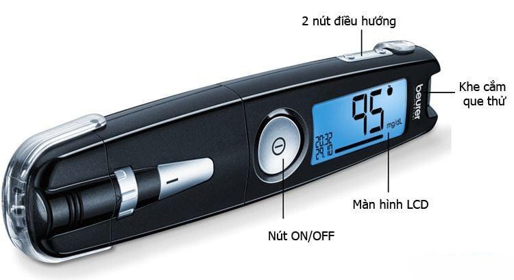 Máy đo đường huyết tốt cho sức khỏe của Đức