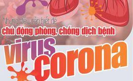 Cẩm nang phòng tránh Virus Corona : sử dụng khẩu trang gì? Ăn gì để tăng sức đề kháng ?