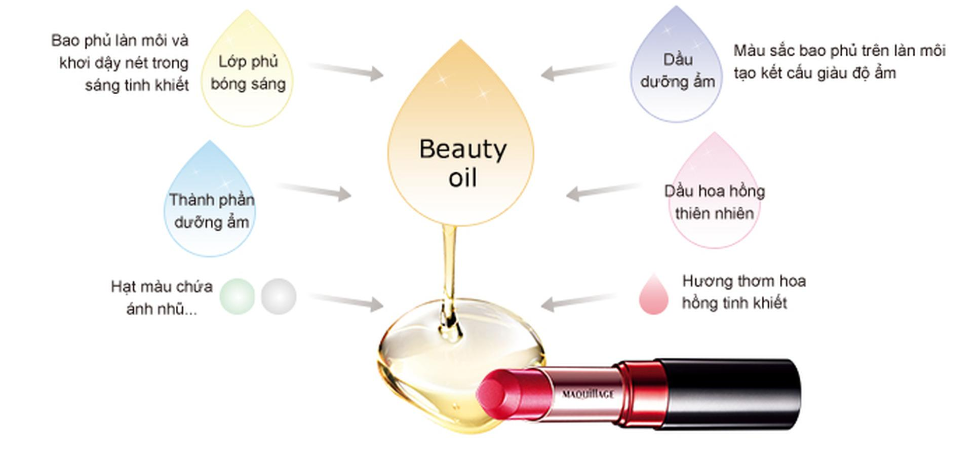 Son Shiseido Maquillage Dramatic Melting Rouge Nhật Bản