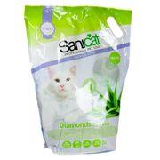 Cát hạt thủy tinh cho mèo Sanicat Silica Gel hương lô hội