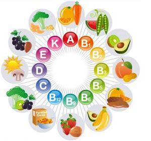 Các Loại Vitamin