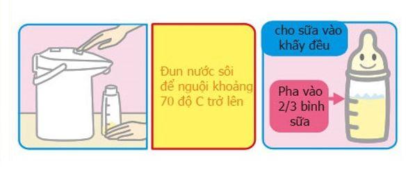 Cách pha sữa Sữa Morinaga Cho Trẻ 1 Đến 3 đúng cách